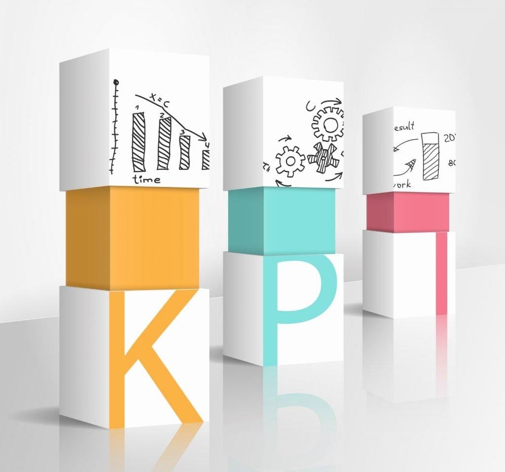 Stacking blocks labelled KPI